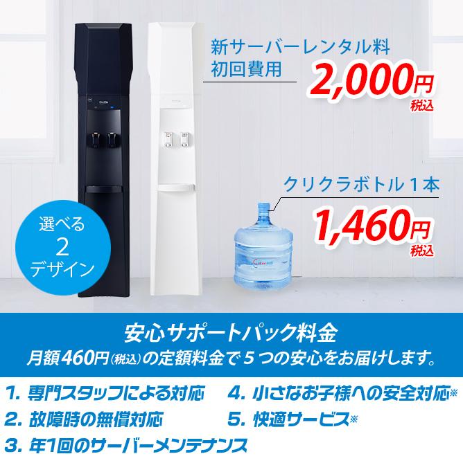月々わずか1250円
